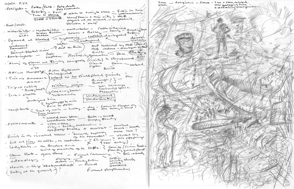 Reading-through-drawing, FW p.77, Sketchbook textual synthesis and visual notation.