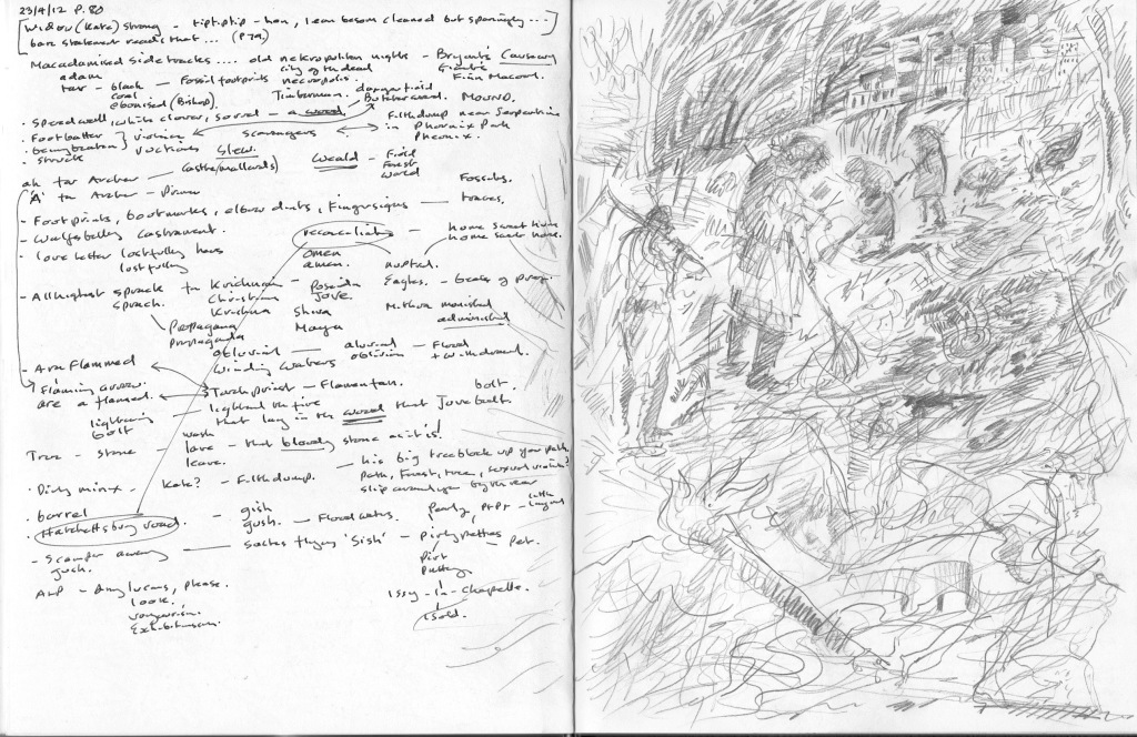 FW sketchbook p.80 synthesis and pictorial notations